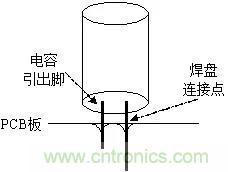 电容引脚断裂失效的机理和解决方法