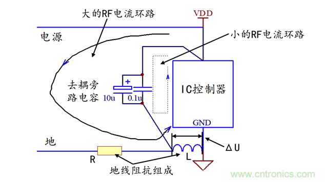 开关IC控制器的去耦旁路设计