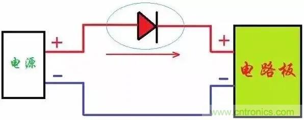 如何解决电源正负极接反烧板