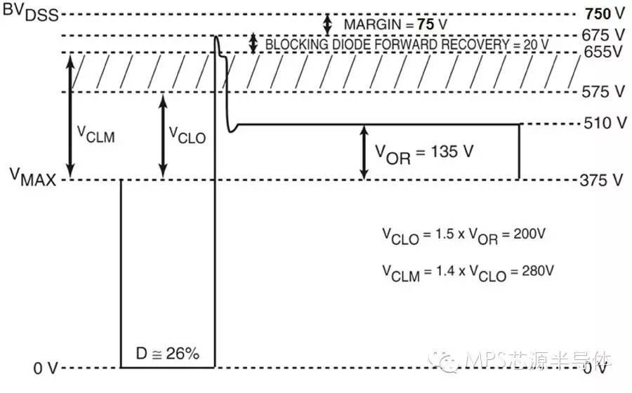 关于MPS中小功率隔离型开关电源设计分析和介绍