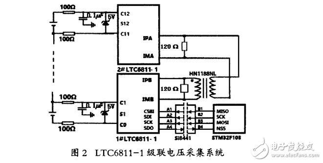 基于LTC6811通讯基站电池组在线监测仪的设计