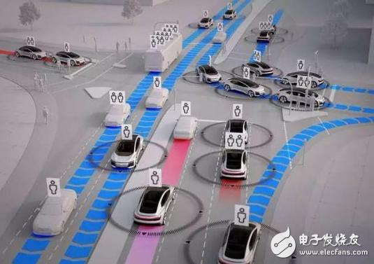 自动驾驶技术普及需要多长时间