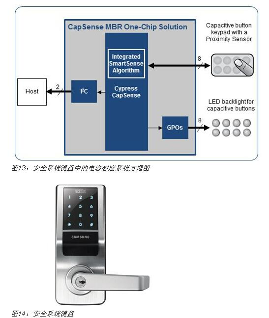 如何配置MBR器件,电容式触摸传感器在家电及安全系统中的应用