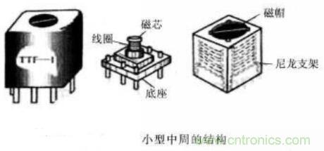 中频变压器有哪些?特点是什么?