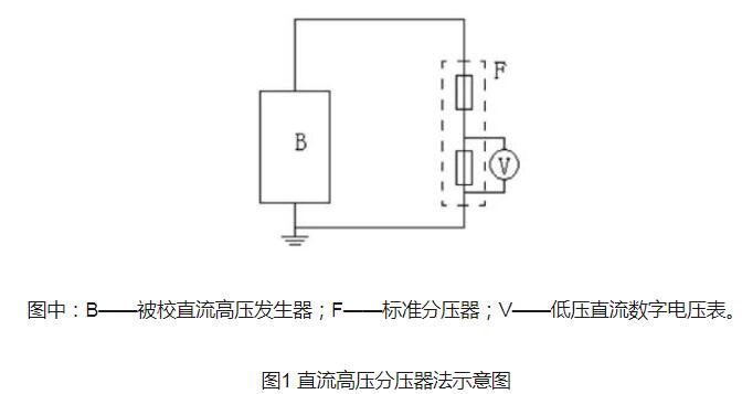 直流高压发生器的测试方法_直流高压发生器故障排除