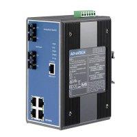 EKI-7554SI-AE_网络解决方案