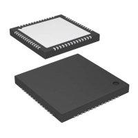 CY7C65620-56LTXC_控制器芯片
